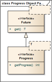 Progress Object Pattern